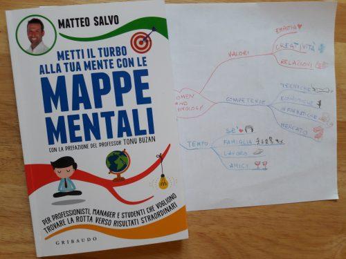 """""""Mappe mentali"""" per mettere il turbo alla mia mente!"""